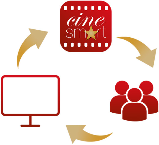 Why CINESMART?